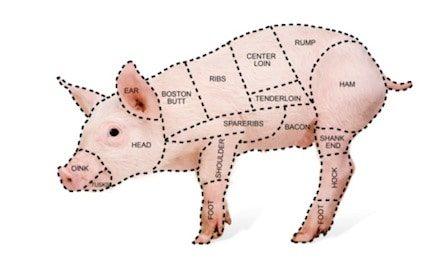 cured side of pork